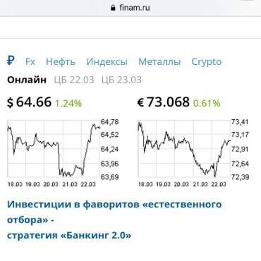 Влияние курса Центробанка на цену